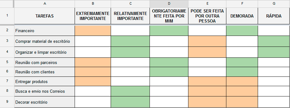 PLANILHA-CLASSIFICACAO-DE-TAREFAS